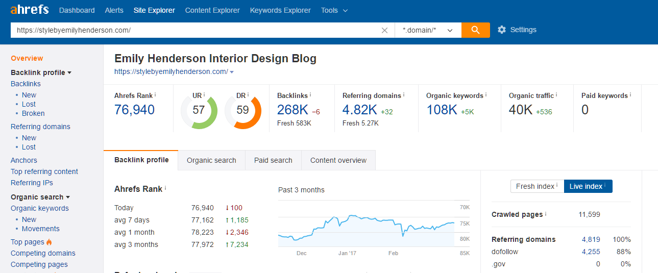 Site Explorer from Ahrefs