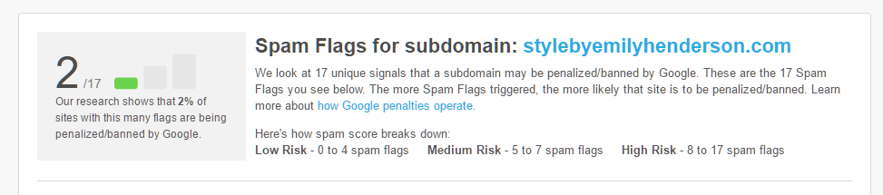 Spam Score from Moz