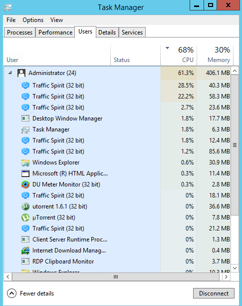 Traffic Spirit CPU Usage